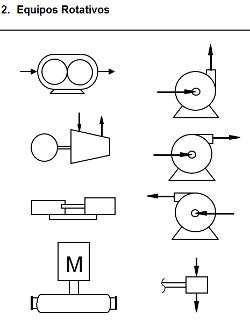 Simbolos para Diagramas de Procesos