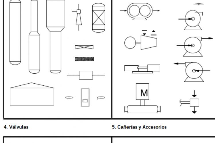 Símbolos para Diagramas de Plantas Químicas en Excel